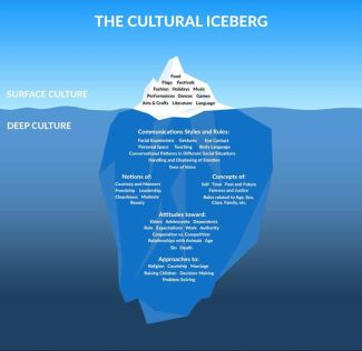 788 Relax and Succeed - The cultural iceberg